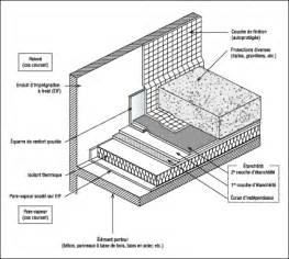 etanch 233 it 233 toiture terrasse eti construction