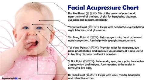 acupressure points for healthy skin facial acupressure facial acupressure chart 6 important acupoints on our