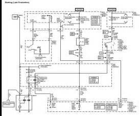 2004 saturn ion wiring diagram starter the car wont crank or start