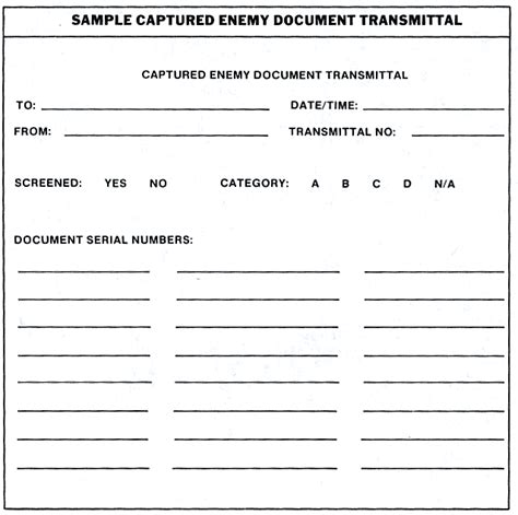Unit Transmittal Letter Army Fm 34 52 Chapter 4