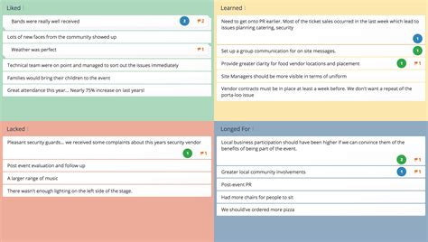 Project Retrospective Template by 4ls Retrospective Template Retrospectives Groupmap