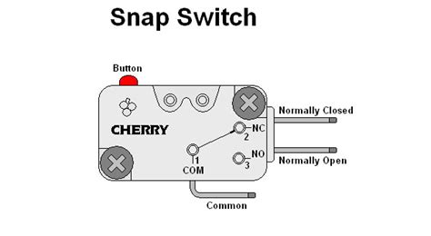 no nc switch and wiring diagram get free image about