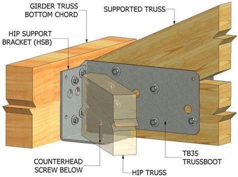 Hip Roof Brackets Pryda Australia Timber Connecting Systems Anchors Trusses