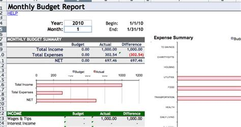 Money Management Spreadsheet by Free Money Management Spreadsheet