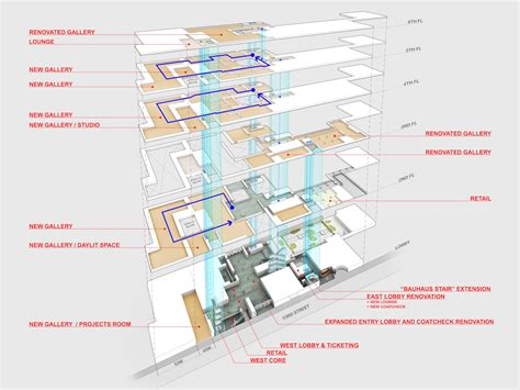 2nd Floor House Plan as moma expands galleries devoted to specific disciplines