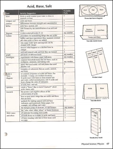 Table Salt Crossword by Big Book Of Science Middle High School 003001 Details