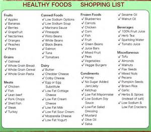 healthy foods shopping list fitness grocery shopping lists back to and healthy