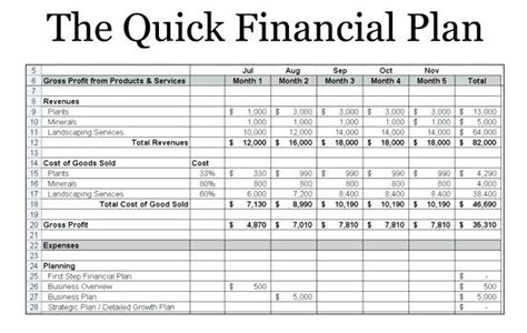 business plan financial template excel 99 small business financial plan template financial planor business template excel sweetbook