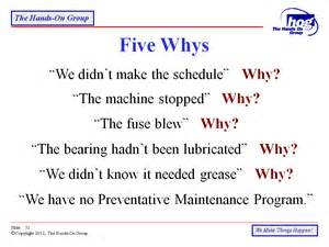 five whys worksheet abitlikethis
