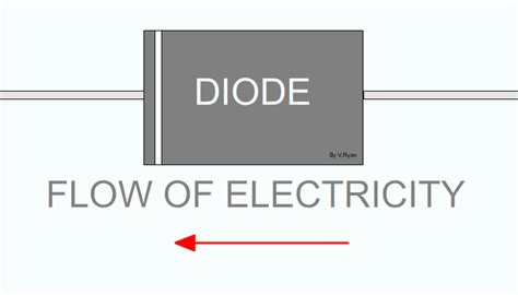how diodes work pdf how diodes work pdf 28 images analogue electronics bjts wikibooks open books for an open