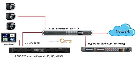 4k workflow grand savings for live production 4k workflow with an