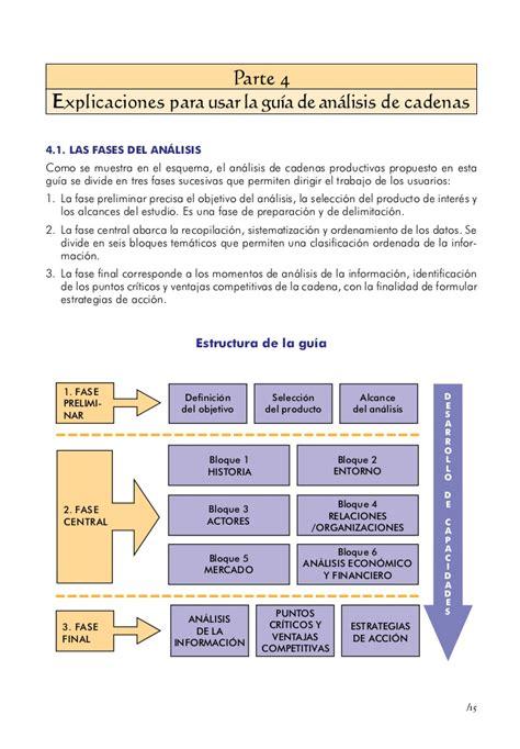 cadena de bloques la gu a para entender todo lo referente a la cadena de bloques bitcoin criptomonedas contratos inteligentes y el futuro dinero edition books guia metod analis cadenas productivas