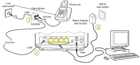 how to get wifi at home without cable how do i set up my wireless modem