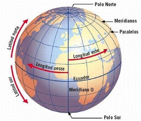 el meridiano 191 en cu 225 ntas partes divide el meridiano de greenwich a la