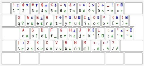 keyboard layout symbol meaning image gallery keyboard symbol characters