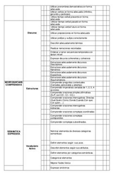 rubricas para evaluar aprendizajes esperados bloque 4 2o grado rubricas para evaluar aprendizajes esperados bloque 4 2o