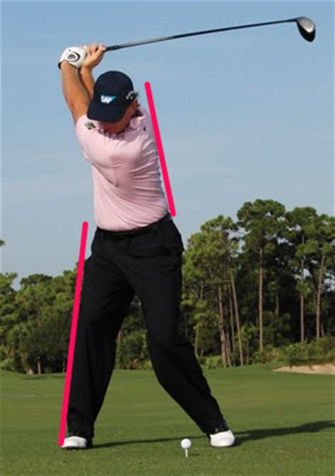 golf swing full shoulder turn golf flog blog full shoulder turn