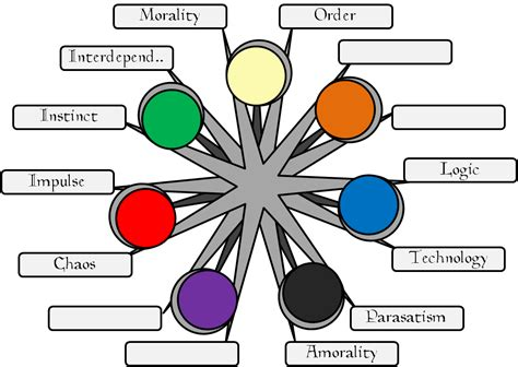 magic color wheel magic color wheel 5 colors in magic png 875 215 847 mtg mtg