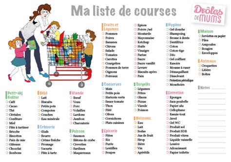Liste De Courses by Maman Sans Fronti 232 Res Todo Or Not Todo List Maman Sans