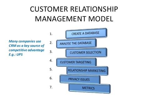 you need a crm a customer relationship management app a framework for customer relationship management
