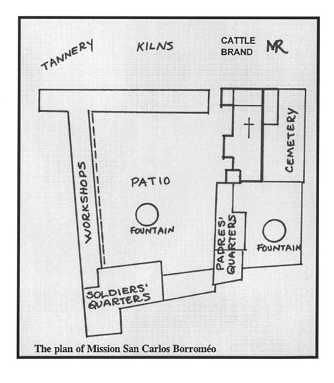 mission san carlos borromeo de carmelo floor plan california missions school projects kids pinterest