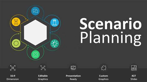 powerpoint templates for insurance presentation scenario planning for powerpoint editable vector diagrams