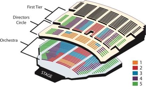 benedum center seating the nutcracker pittsburgh official ticket source