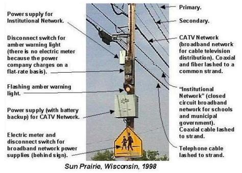 power pole wiring diagram wiring diagram and schematics