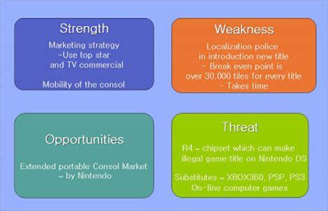 Brac Mba Cost by Swot Analysis Nintendo Websitereports243 Web Fc2