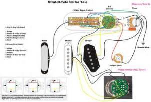 wiring help needed fender s1 content fender stratocaster guitar forum