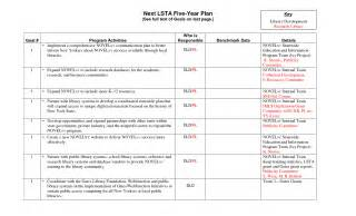 5 year plan template best photos of five year plan template 5 year career