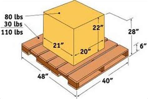 standard pallet dimensions ideas pallets designs
