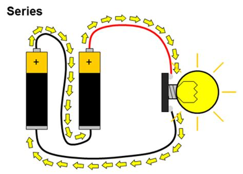series battery circuits potato battery how to turn produce into veggie power