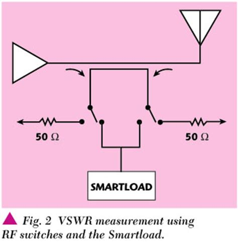 why dc blocking capacitors are used in lifier dc blocking capacitor schematic get free image about wiring diagram