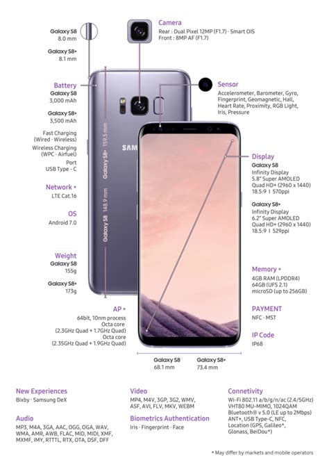 galaxy s specs samsung galaxy s8 and galaxy s8 specs