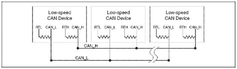 why use termination resistor can physical layer and termination guide national instruments