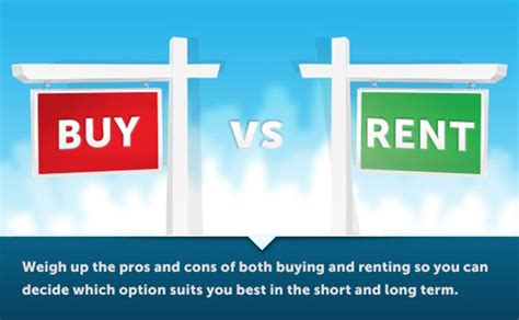 buying a house vs renting a house buying a house then renting it out renting vs buying a home mafadi