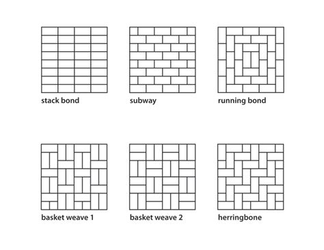 Tile Installation Patterns Floor Tile Patterns Plan There Are Many Tile Patterns From Basketweave To Herringbone