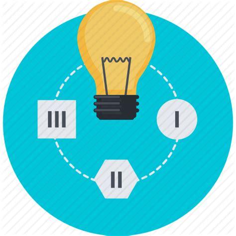 icon design workflow creative design flat design process round workflow