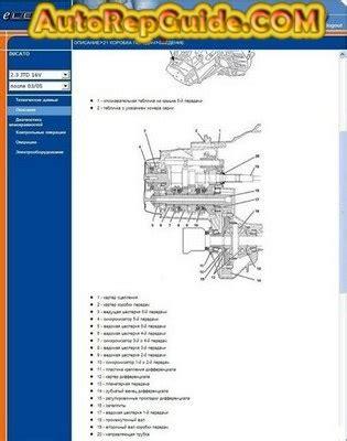 fiat ducato e learn workshop manual