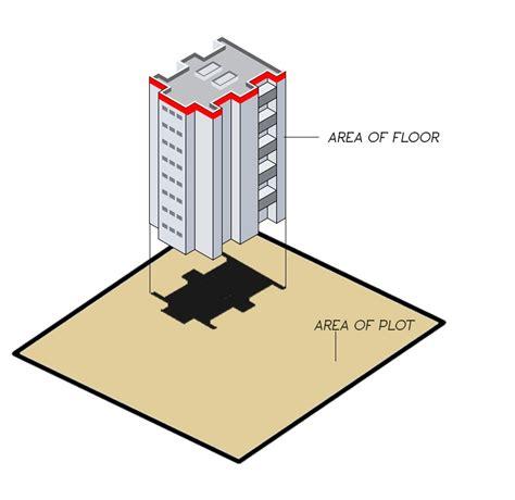 Floor Area Ratio Means by Floor Area Ratio In Gurgaon Meze