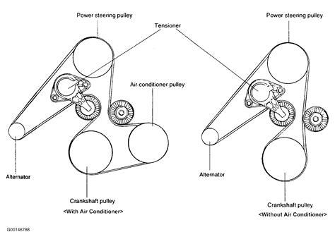 belt routing diagram 2002 hyundai sonata serpentine belt diagram wiring