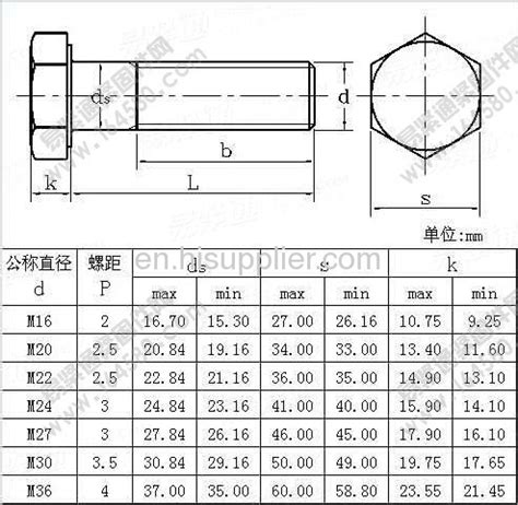 metric heavy hex structural bolts from china manufacturer