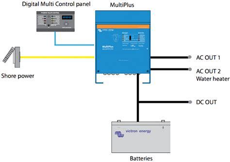 victron quattro wiring diagram victron multiplus wiring