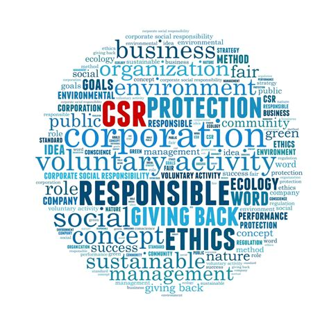 corporate responsibility corporate social responsibility policy ecare