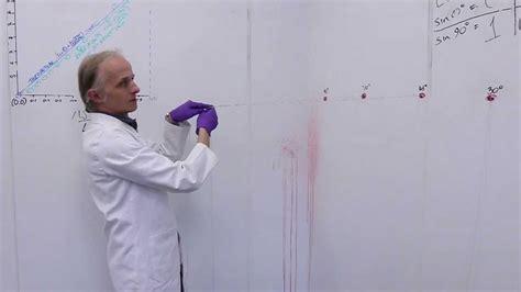 blood spatter analysis uk study forensic science and learn blood spatter analysis