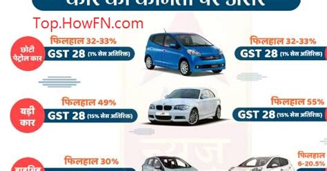 adsense gst india क र खर द यह म ल ग सह जव ब buying new car now or