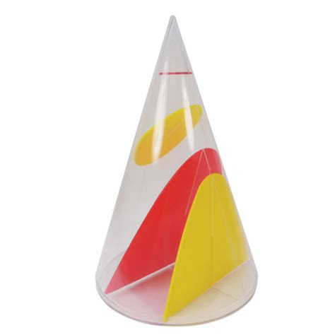 How Many Conic Sections Are There by Conic Sections Model Geometry Eai Education