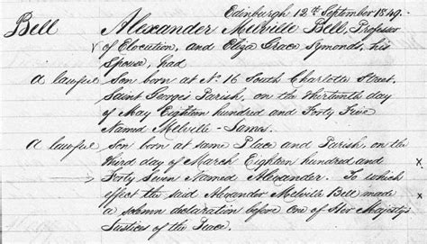Edinburgh Birth Records Graham Bell 1847 1922 National Records Of Scotland