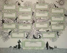 Big blank family tree family tree print 12 not a